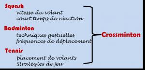 Carac_Crossminton